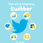 11 razones para usar Twitter en una empresa